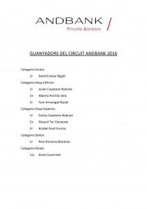 Guanyadors circuit Andbank 2016